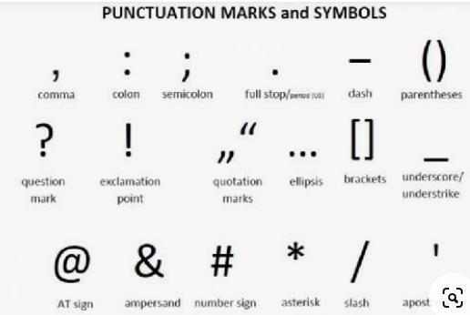 nombre de los signos en ingles